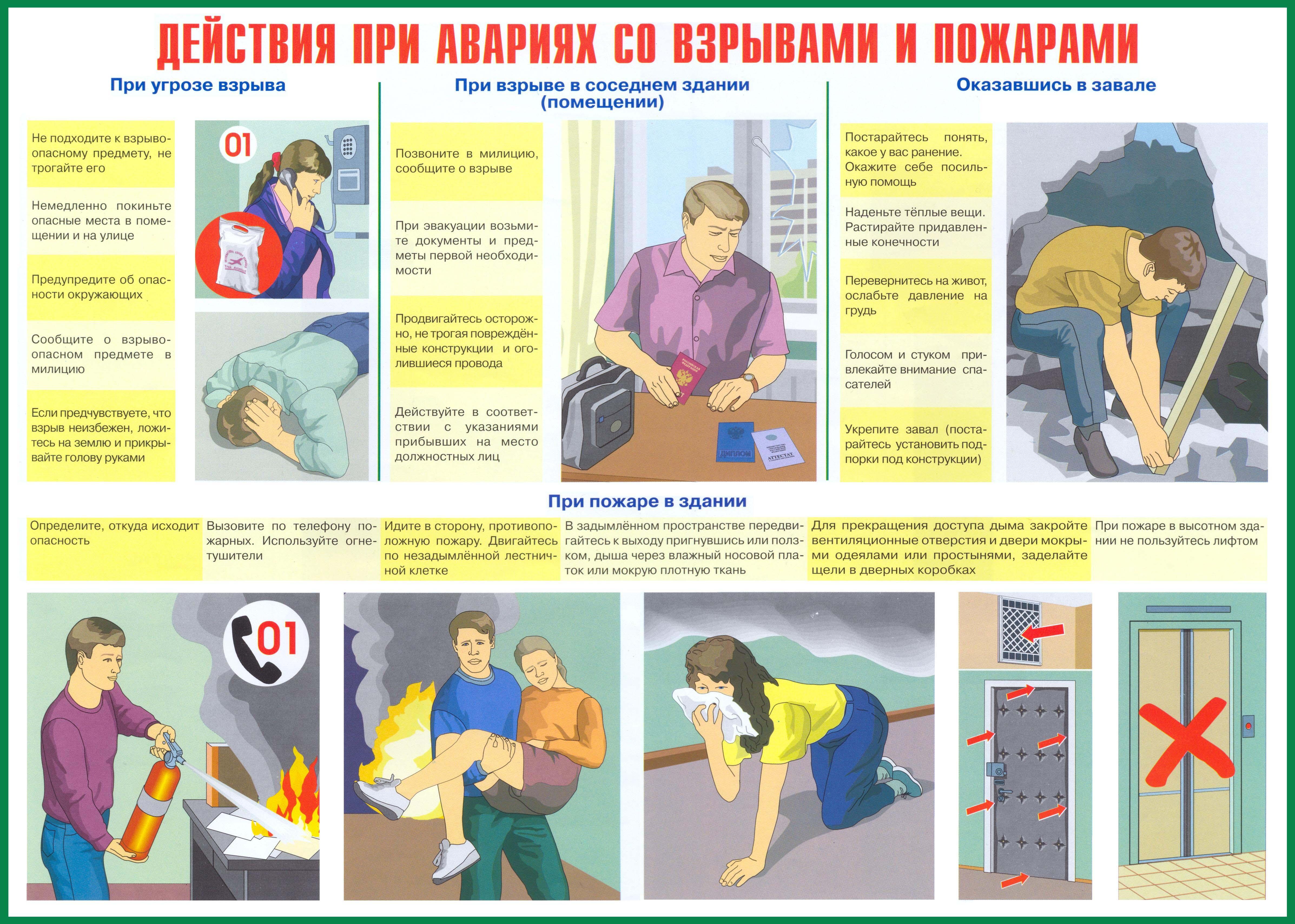 Инструкция Во Время Землятресения